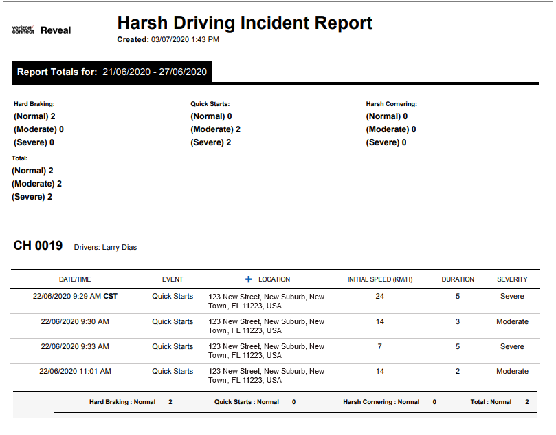 img-en-us__harsh_driving_incident_report.png